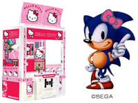 Hello Kitty s'expose à l'ATEI