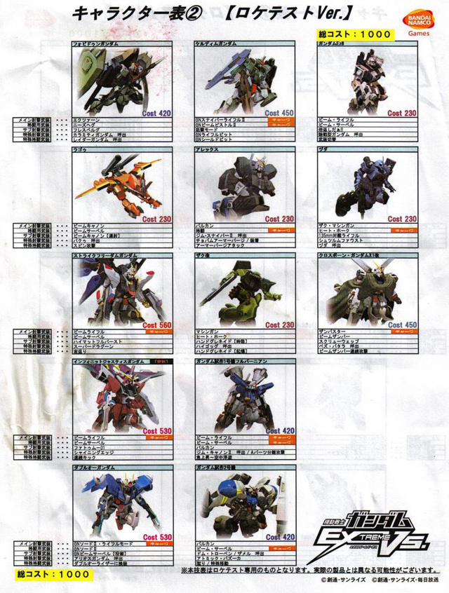 Mobile Suit Gundam Extreme Vs. Gundamvs15